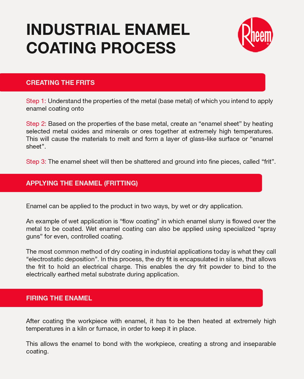 industrial enamel coating proccess